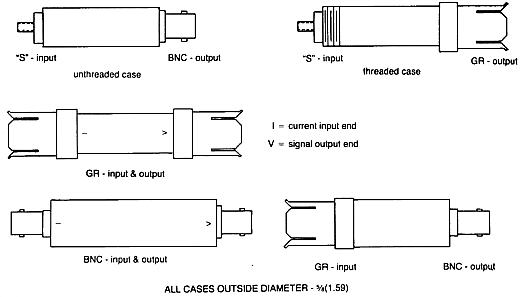 Series A coaxial current shunt